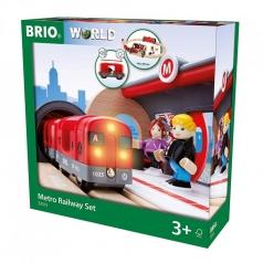 ferrovia metropolitana